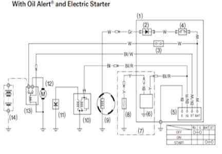 honda gx240 wiring diagram - wiring diagram view-a - view-a.zaafran.it  zaafran.it